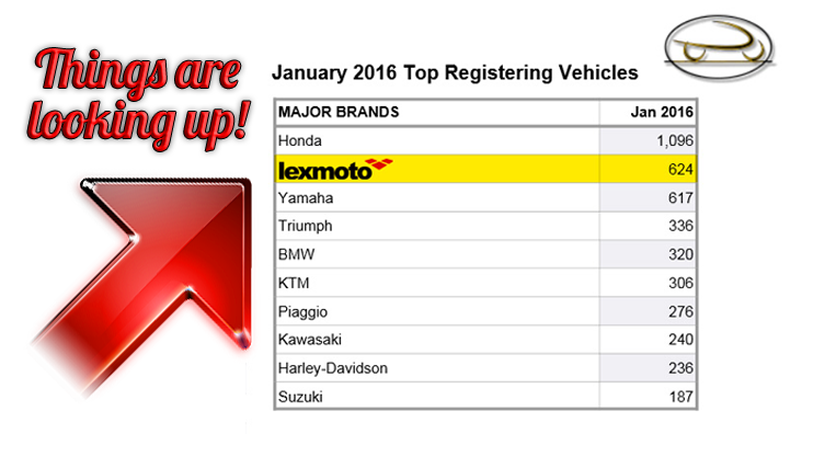 January Registrations Shock!