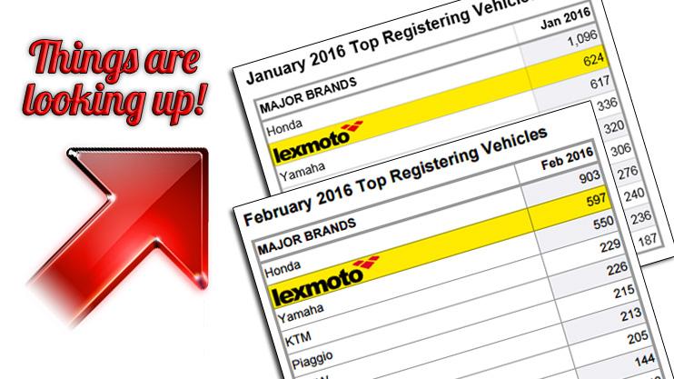 2nd Place registration figures